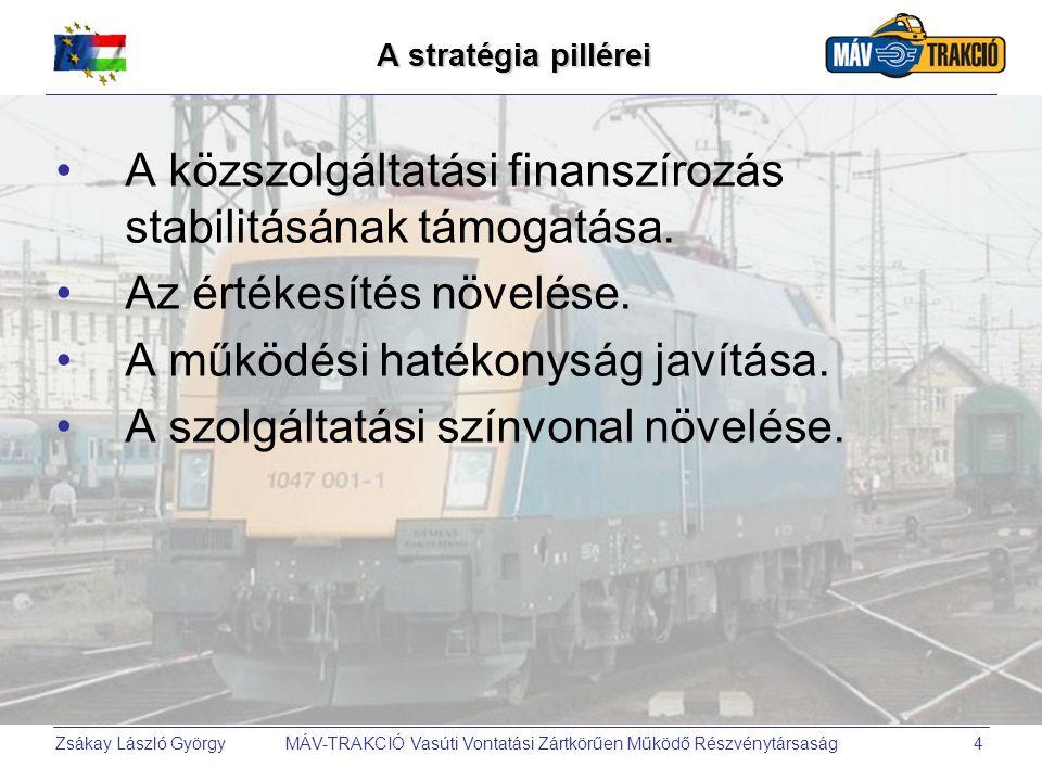 Zsákay László György MÁV-TRAKCIÓ Vasúti Vontatási Zártkörűen Működő Részvénytársaság4 A stratégia pillérei •A közszolgáltatási finanszírozás stabilitá