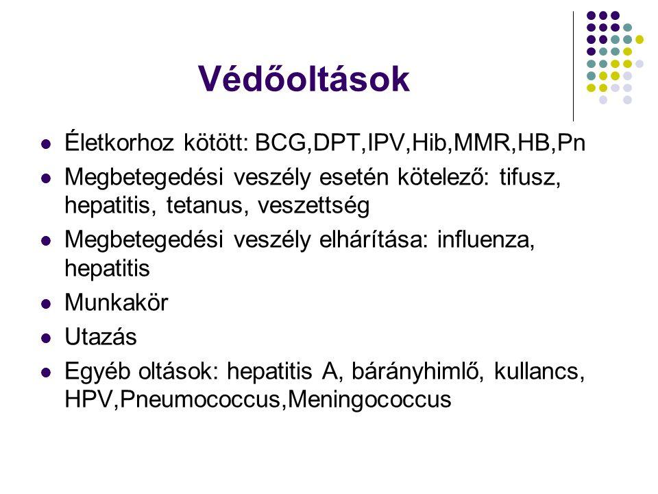 Védőoltások  Életkorhoz kötött: BCG,DPT,IPV,Hib,MMR,HB,Pn  Megbetegedési veszély esetén kötelező: tifusz, hepatitis, tetanus, veszettség  Megbetegedési veszély elhárítása: influenza, hepatitis  Munkakör  Utazás  Egyéb oltások: hepatitis A, bárányhimlő, kullancs, HPV,Pneumococcus,Meningococcus
