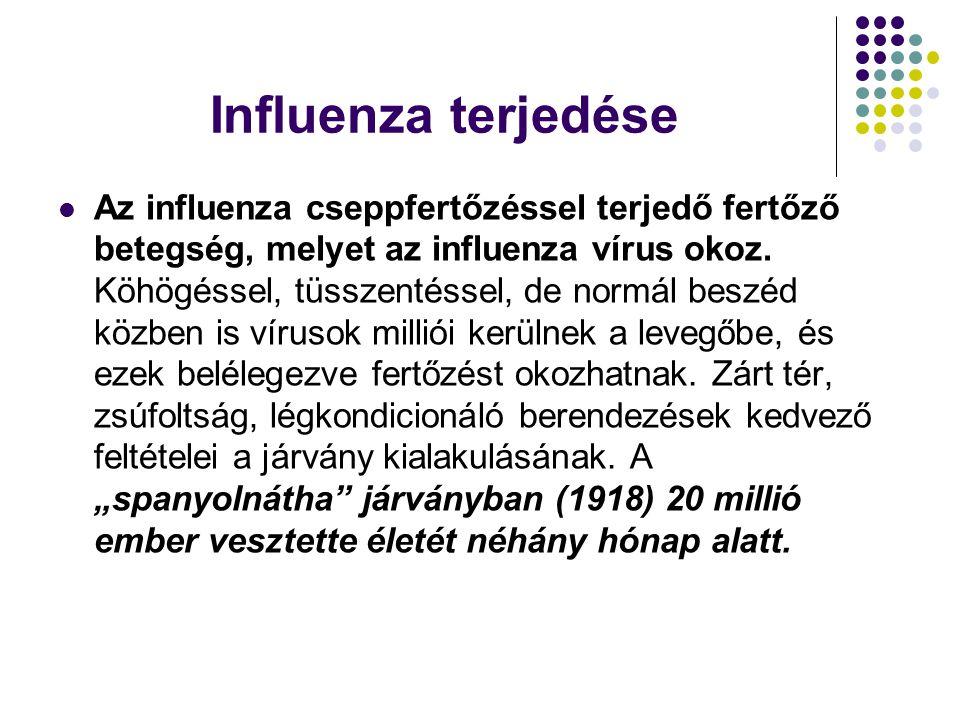 Influenza terjedése  Az influenza cseppfertőzéssel terjedő fertőző betegség, melyet az influenza vírus okoz. Köhögéssel, tüsszentéssel, de normál bes