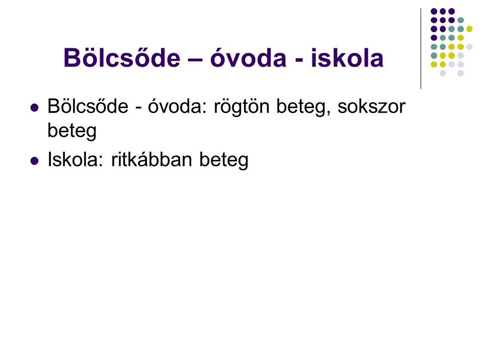 Bölcsőde – óvoda - iskola  Bölcsőde - óvoda: rögtön beteg, sokszor beteg  Iskola: ritkábban beteg