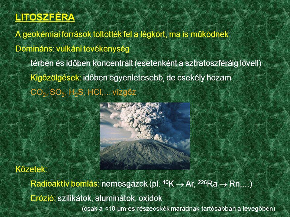 LITOSZFÉRA A geokémiai források töltötték fel a légkört, ma is működnek Domináns: vulkáni tevékenység térben és időben koncentrált (esetenként a sztratoszféráig lövell) Kigőzölgések: időben egyenletesebb, de csekély hozam CO 2, SO 2, H 2 S, HCl,...