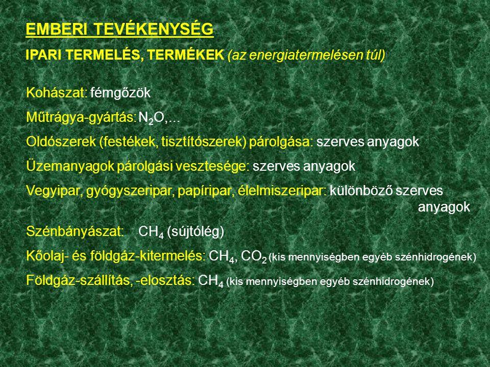 EMBERI TEVÉKENYSÉG IPARI TERMELÉS, TERMÉKEK (az energiatermelésen túl) Kohászat: fémgőzök Műtrágya-gyártás:N 2 O,... Oldószerek (festékek, tisztítósze