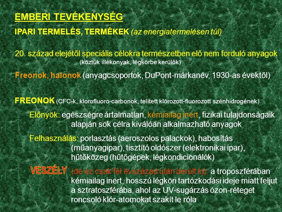 EMBERI TEVÉKENYSÉG IPARI TERMELÉS, TERMÉKEK (az energiatermelésen túl) 20.