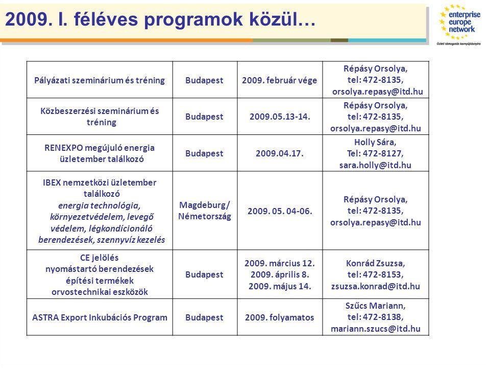 2009. I. féléves programok közül… Pályázati szeminárium és tréningBudapest2009.