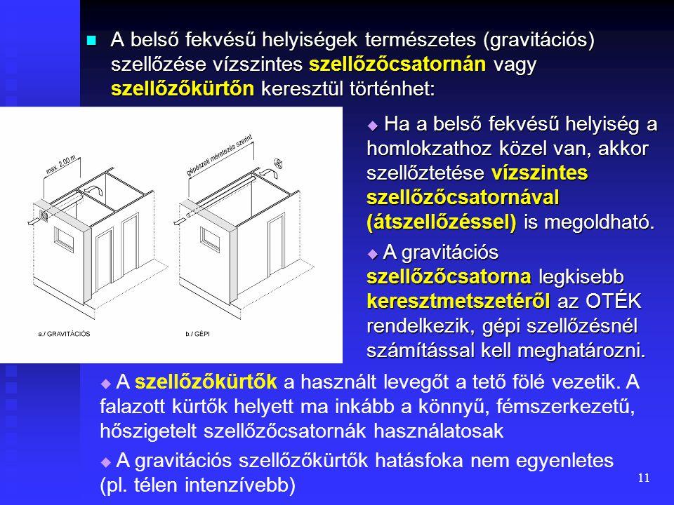 10  Természetes (gravitációs) szellőzés történhet külső nyílászárón vagy légvezetéken keresztül.  A korábban alkalmazott nyílászárók a gyenge légtöm