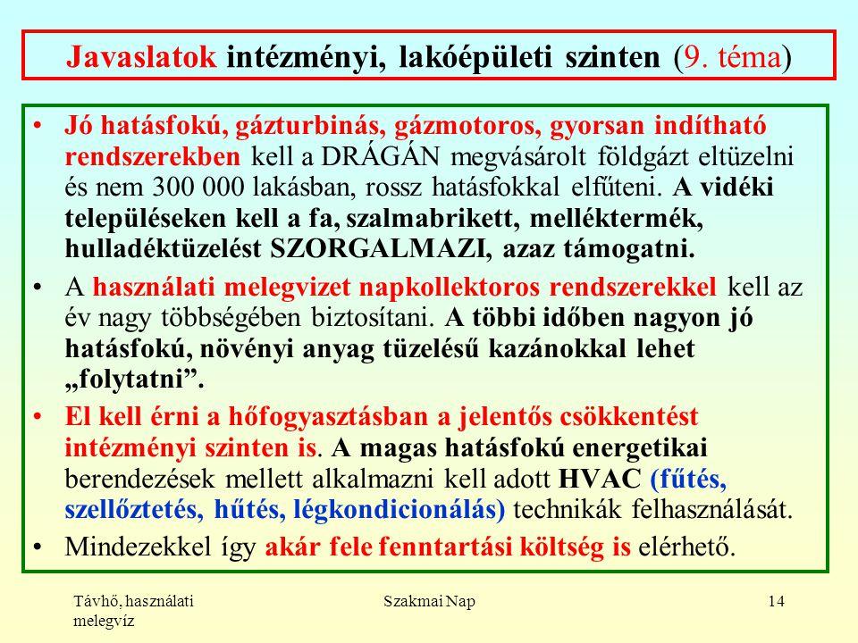 Távhő, használati melegvíz Szakmai Nap14 Javaslatok intézményi, lakóépületi szinten (9.