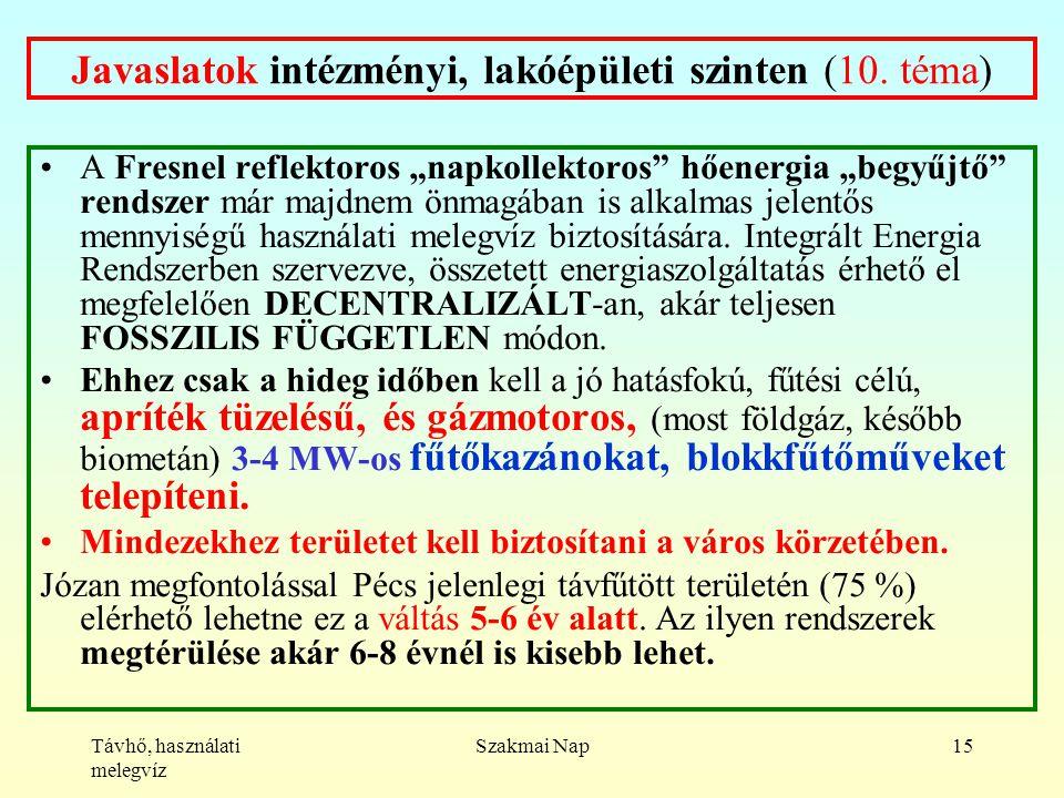 Távhő, használati melegvíz Szakmai Nap15 Javaslatok intézményi, lakóépületi szinten (10.