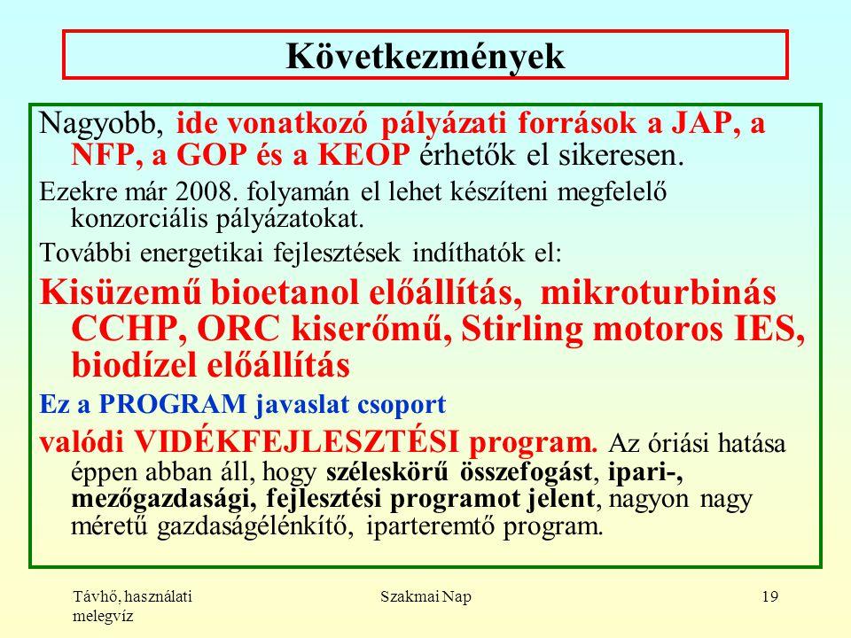 Távhő, használati melegvíz Szakmai Nap19 Következmények Nagyobb, ide vonatkozó pályázati források a JAP, a NFP, a GOP és a KEOP érhetők el sikeresen.