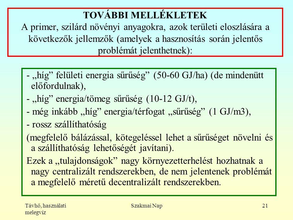 """Távhő, használati melegvíz Szakmai Nap21 TOVÁBBI MELLÉKLETEK A primer, szilárd növényi anyagokra, azok területi eloszlására a következők jellemzők (amelyek a hasznosítás során jelentős problémát jelenthetnek): - """"híg felületi energia sűrűség (50-60 GJ/ha) (de mindenütt előfordulnak), - """"híg energia/tömeg sűrűség (10-12 GJ/t), - még inkább """"híg energia/térfogat """"sűrűség (1 GJ/m3), - rossz szállíthatóság (megfelelő bálázással, kötegeléssel lehet a sűrűséget növelni és a szállíthatóság lehetőségét javítani)."""