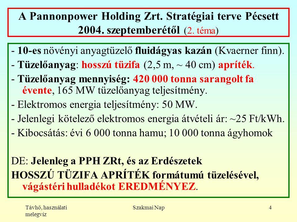 Távhő, használati melegvíz Szakmai Nap4 A Pannonpower Holding Zrt.