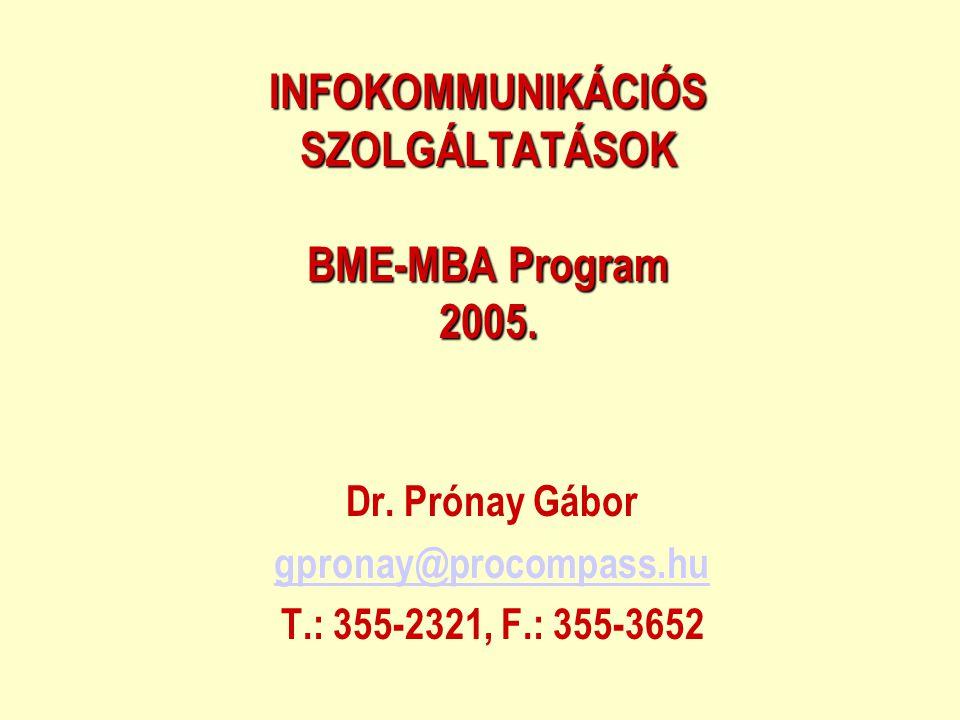 INFOKOMMUNIKÁCIÓS SZOLGÁLTATÁSOK BME-MBA Program 2005. Dr. Prónay Gábor gpronay@procompass.hu T.: 355-2321, F.: 355-3652