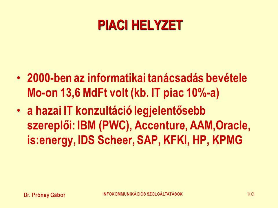 Dr. Prónay Gábor INFOKOMMUNIKÁCIÓS SZOLGÁLTATÁSOK 103 PIACI HELYZET • 2000-ben az informatikai tanácsadás bevétele Mo-on 13,6 MdFt volt (kb. IT piac 1