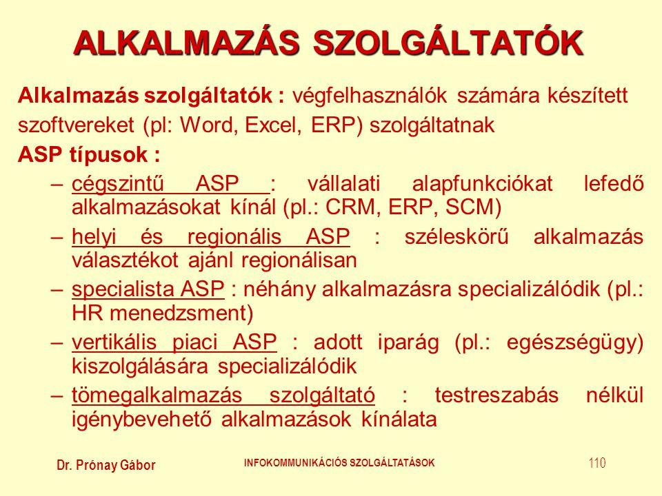 Dr. Prónay Gábor INFOKOMMUNIKÁCIÓS SZOLGÁLTATÁSOK 110 ALKALMAZÁS SZOLGÁLTATÓK Alkalmazás szolgáltatók : végfelhasználók számára készített szoftvereket