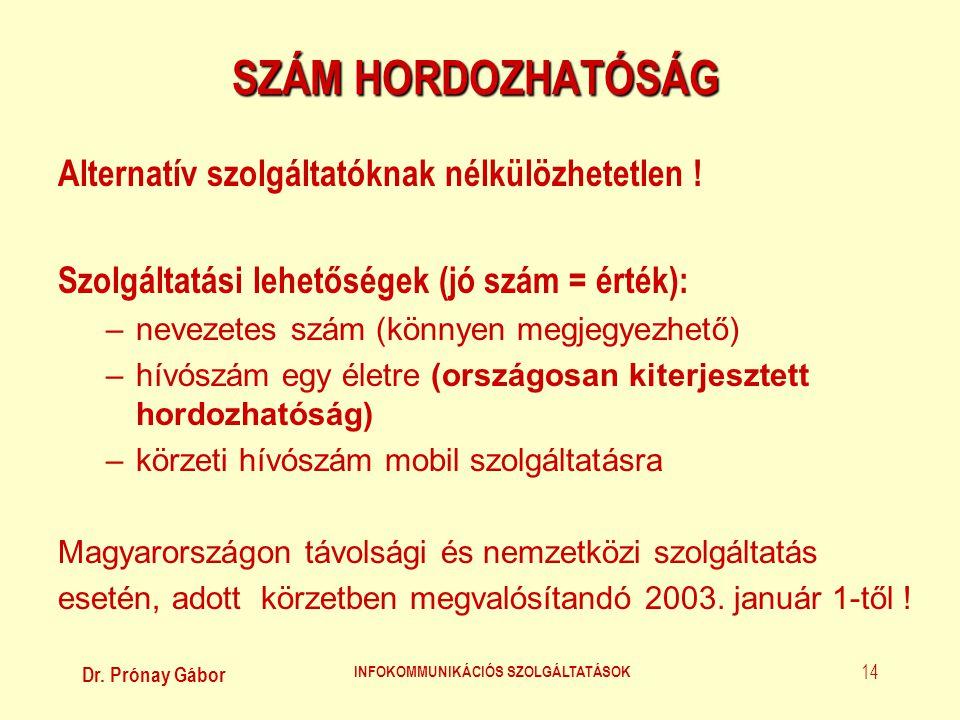 Dr. Prónay Gábor INFOKOMMUNIKÁCIÓS SZOLGÁLTATÁSOK 14 SZÁM HORDOZHATÓSÁG Alternatív szolgáltatóknak nélkülözhetetlen ! Szolgáltatási lehetőségek (jó sz