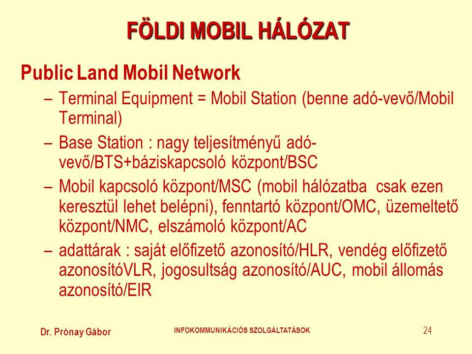 Dr. Prónay Gábor INFOKOMMUNIKÁCIÓS SZOLGÁLTATÁSOK 24 FÖLDI MOBIL HÁLÓZAT Public Land Mobil Network –Terminal Equipment = Mobil Station (benne adó-vevő