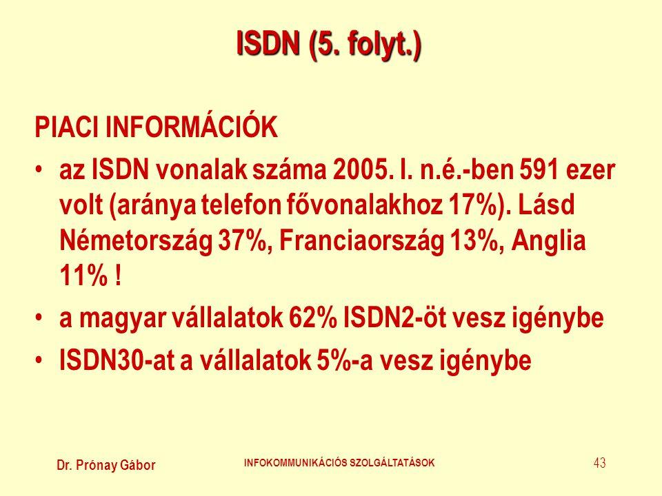 Dr. Prónay Gábor INFOKOMMUNIKÁCIÓS SZOLGÁLTATÁSOK 43 ISDN (5. folyt.) PIACI INFORMÁCIÓK • az ISDN vonalak száma 2005. I. n.é.-ben 591 ezer volt (arány