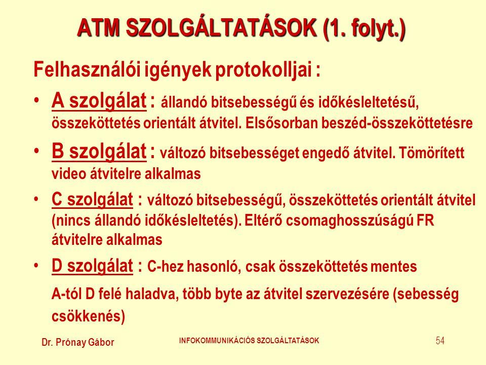 Dr. Prónay Gábor INFOKOMMUNIKÁCIÓS SZOLGÁLTATÁSOK 54 ATM SZOLGÁLTATÁSOK (1. folyt.) Felhasználói igények protokolljai : • A szolgálat : állandó bitseb