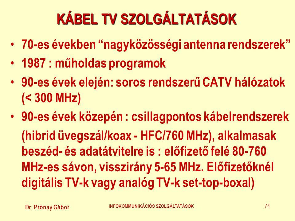 """Dr. Prónay Gábor INFOKOMMUNIKÁCIÓS SZOLGÁLTATÁSOK 74 KÁBEL TV SZOLGÁLTATÁSOK • 70-es években """"nagyközösségi antenna rendszerek"""" • 1987 : műholdas prog"""