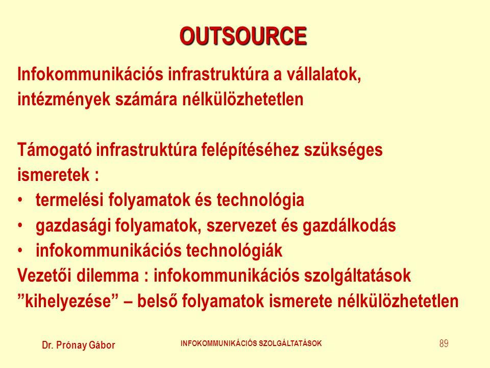 Dr. Prónay Gábor INFOKOMMUNIKÁCIÓS SZOLGÁLTATÁSOK 89 OUTSOURCE Infokommunikációs infrastruktúra a vállalatok, intézmények számára nélkülözhetetlen Tám