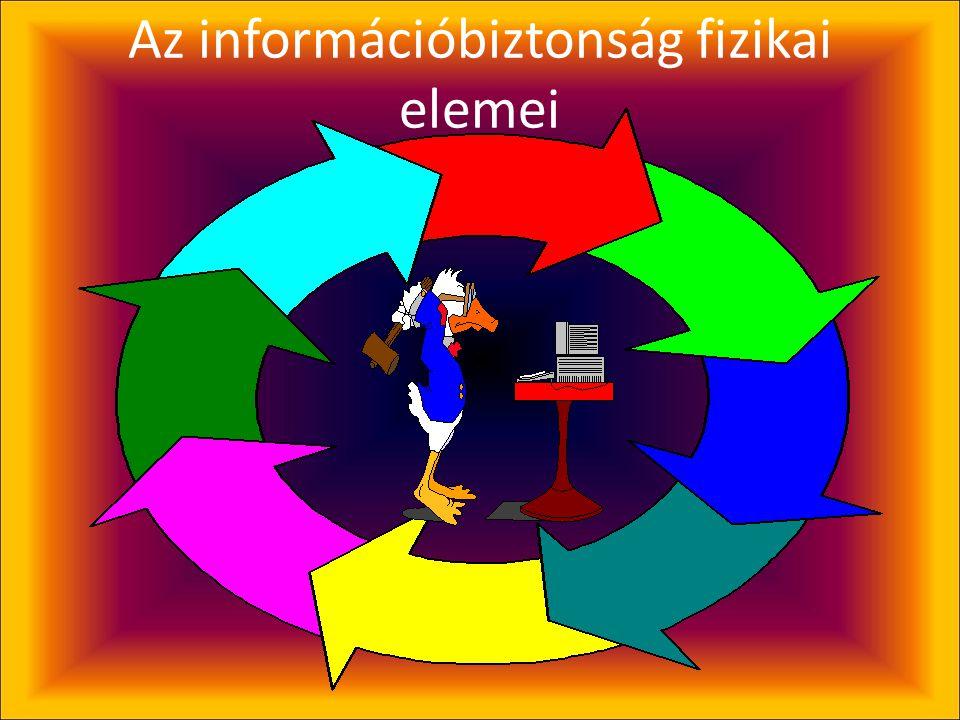 A BIZTONSÁGI SZERVEZET • Elnök-vezérigazgató és helyettese • Bankbiztonsági Igazgatóság – Objektumvédelmi Osztály – Információbiztonsági Osztály – Üzl