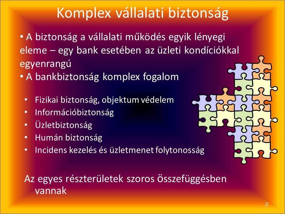 Egy működő vállalati komplex biztonsági rendszer felépítése, működése Jakab Péter, CISM igazgató MKB Bank ZRt. Bankbiztonság Tel: +36 1 268-7569 fax: