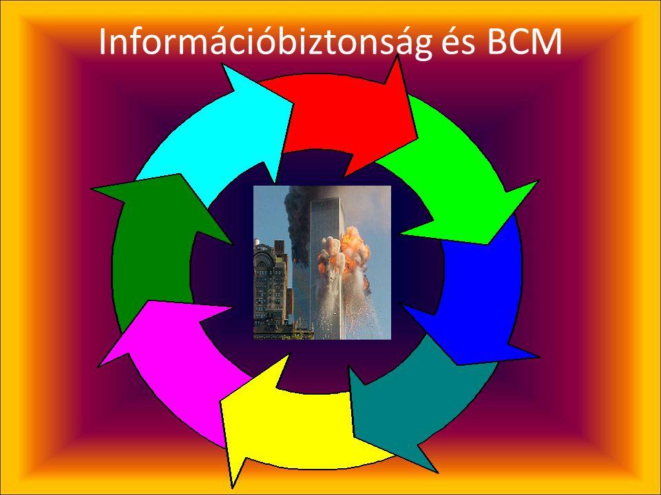 Speciális lehetőségek • Menedzselt IT felhasználói adminisztráció • Összeférhetetlenségi vétó mátrix • IT logok, hozzáférés kontroll • Wishper box val