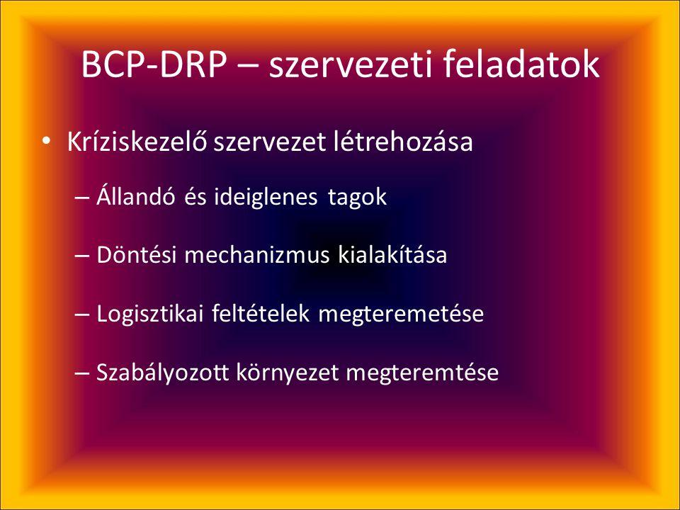 BCP-DRP bevezetés • A BCP elkészítése az első lépés csak!! • Feltételek megteremtése – Szervezet – Szabályozási környezet – Fejlesztések – Oktatás – K