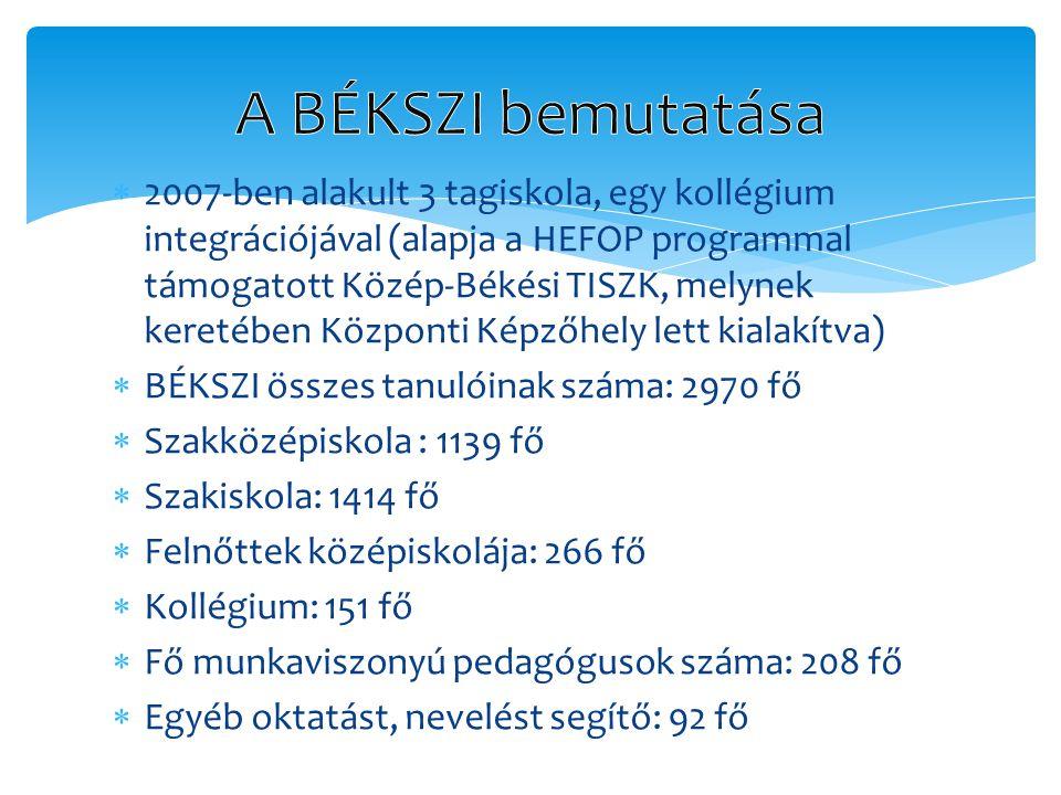  2007-ben alakult 3 tagiskola, egy kollégium integrációjával (alapja a HEFOP programmal támogatott Közép-Békési TISZK, melynek keretében Központi Képzőhely lett kialakítva)  BÉKSZI összes tanulóinak száma: 2970 fő  Szakközépiskola : 1139 fő  Szakiskola: 1414 fő  Felnőttek középiskolája: 266 fő  Kollégium: 151 fő  Fő munkaviszonyú pedagógusok száma: 208 fő  Egyéb oktatást, nevelést segítő: 92 fő