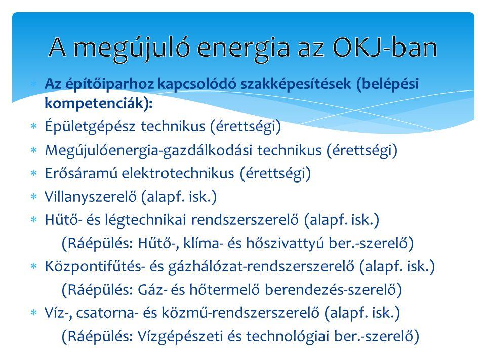  Az építőiparhoz kapcsolódó szakképesítések (belépési kompetenciák):  Épületgépész technikus (érettségi)  Megújulóenergia-gazdálkodási technikus (érettségi)  Erősáramú elektrotechnikus (érettségi)  Villanyszerelő (alapf.