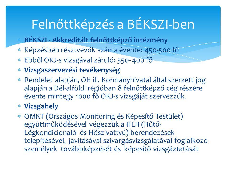  BÉKSZI - Akkreditált felnőttképző intézmény  Képzésben résztvevők száma évente: 450-500 fő  Ebből OKJ-s vizsgával záruló: 350- 400 fő  Vizsgaszer
