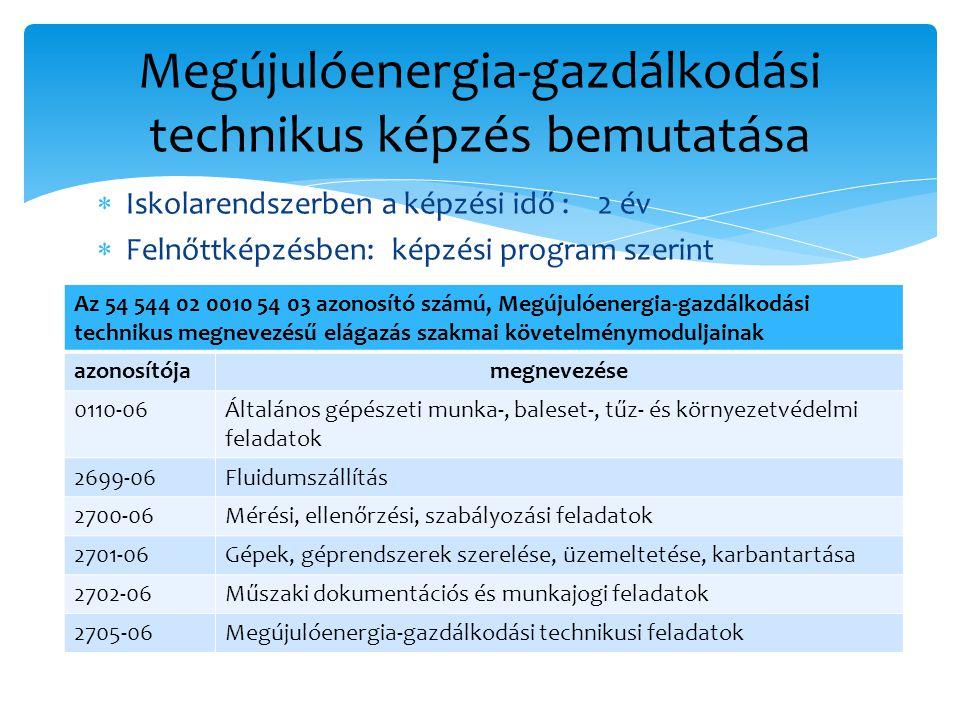  Iskolarendszerben a képzési idő : 2 év  Felnőttképzésben: képzési program szerint Megújulóenergia-gazdálkodási technikus képzés bemutatása Az 54 544 02 0010 54 03 azonosító számú, Megújulóenergia-gazdálkodási technikus megnevezésű elágazás szakmai követelménymoduljainak azonosítójamegnevezése 0110-06Általános gépészeti munka-, baleset-, tűz- és környezetvédelmi feladatok 2699-06Fluidumszállítás 2700-06Mérési, ellenőrzési, szabályozási feladatok 2701-06Gépek, géprendszerek szerelése, üzemeltetése, karbantartása 2702-06Műszaki dokumentációs és munkajogi feladatok 2705-06Megújulóenergia-gazdálkodási technikusi feladatok