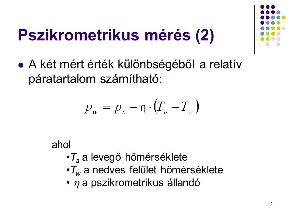 12 Pszikrometrikus mérés (2)  A két mért érték különbségéből a relatív páratartalom számítható: ahol •T a a levegő hőmérséklete •T w a nedves felület
