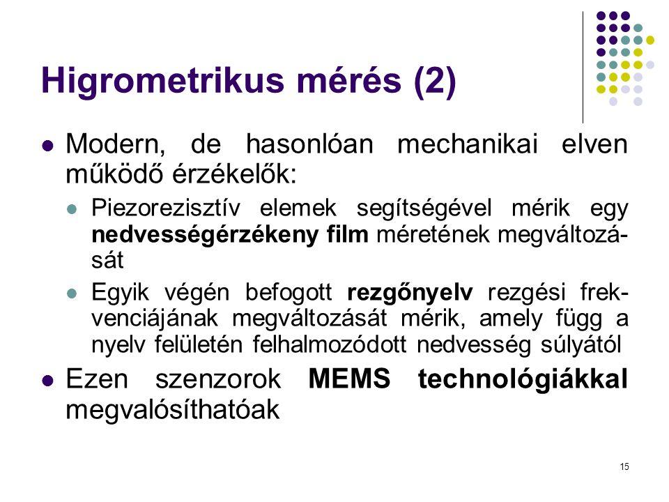 15 Higrometrikus mérés (2)  Modern, de hasonlóan mechanikai elven működő érzékelők:  Piezorezisztív elemek segítségével mérik egy nedvességérzékeny film méretének megváltozá- sát  Egyik végén befogott rezgőnyelv rezgési frek- venciájának megváltozását mérik, amely függ a nyelv felületén felhalmozódott nedvesség súlyától  Ezen szenzorok MEMS technológiákkal megvalósíthatóak