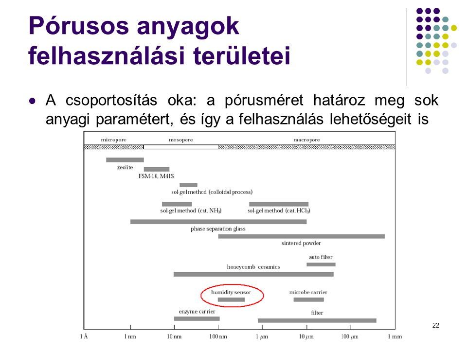 22 Pórusos anyagok felhasználási területei  A csoportosítás oka: a pórusméret határoz meg sok anyagi paramétert, és így a felhasználás lehetőségeit is