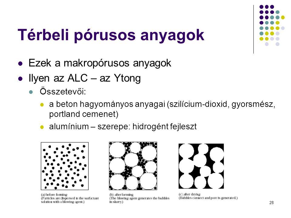 28 Térbeli pórusos anyagok  Ezek a makropórusos anyagok  Ilyen az ALC – az Ytong  Összetevői:  a beton hagyományos anyagai (szilícium-dioxid, gyorsmész, portland cemenet)  alumínium – szerepe: hidrogént fejleszt