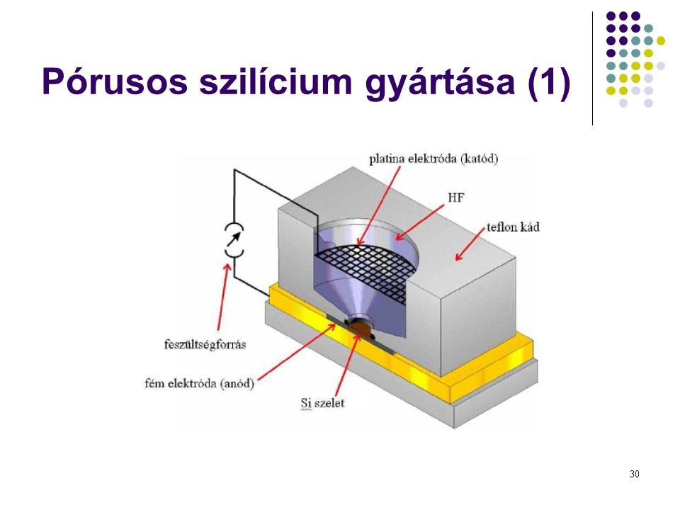 30 Pórusos szilícium gyártása (1)