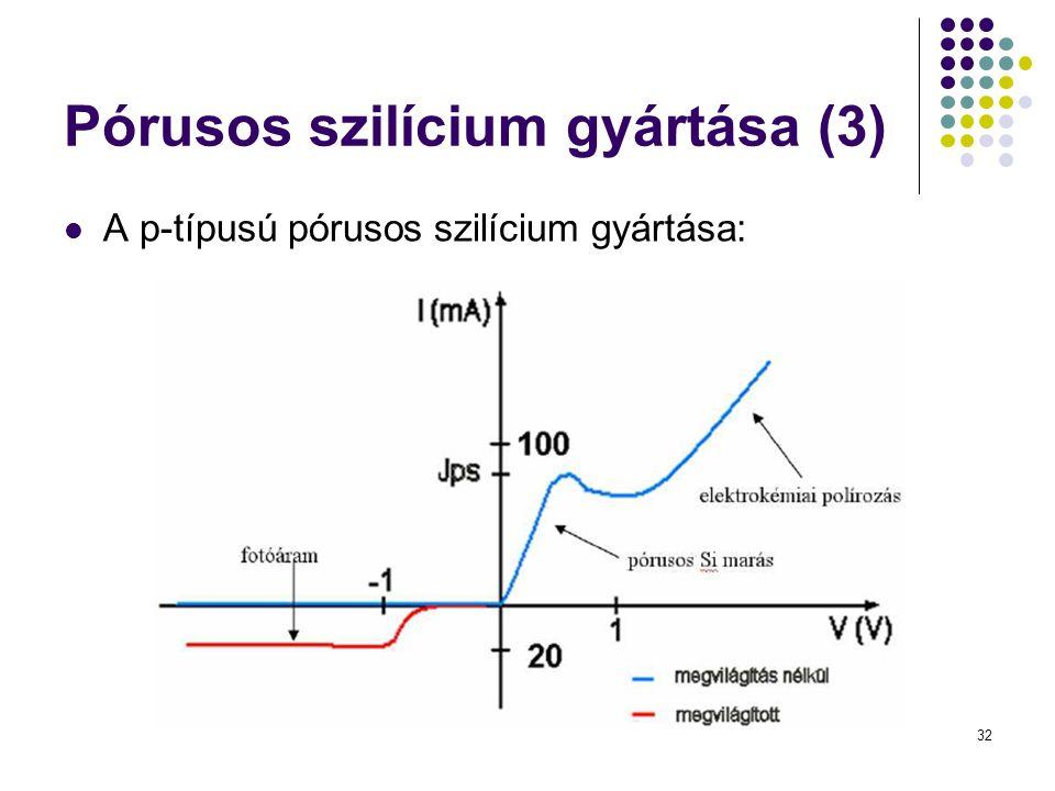 32 Pórusos szilícium gyártása (3)  A p-típusú pórusos szilícium gyártása: