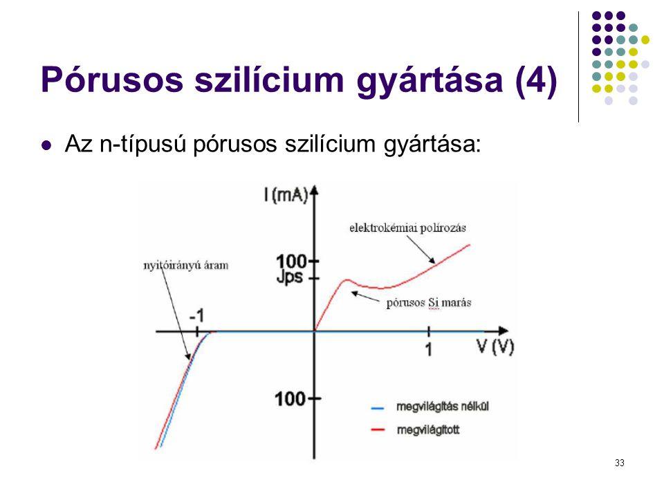 33 Pórusos szilícium gyártása (4)  Az n-típusú pórusos szilícium gyártása: