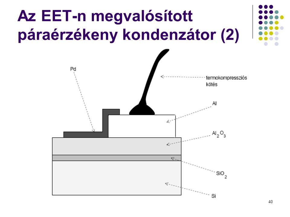 40 Az EET-n megvalósított páraérzékeny kondenzátor (2)