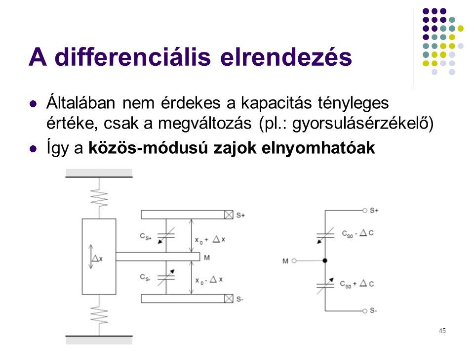 45 A differenciális elrendezés  Általában nem érdekes a kapacitás tényleges értéke, csak a megváltozás (pl.: gyorsulásérzékelő)  Így a közös-módusú