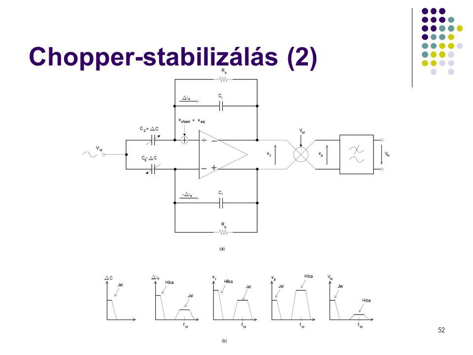 52 Chopper-stabilizálás (2)