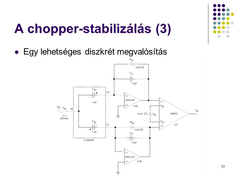 53 A chopper-stabilizálás (3)  Egy lehetséges diszkrét megvalósítás