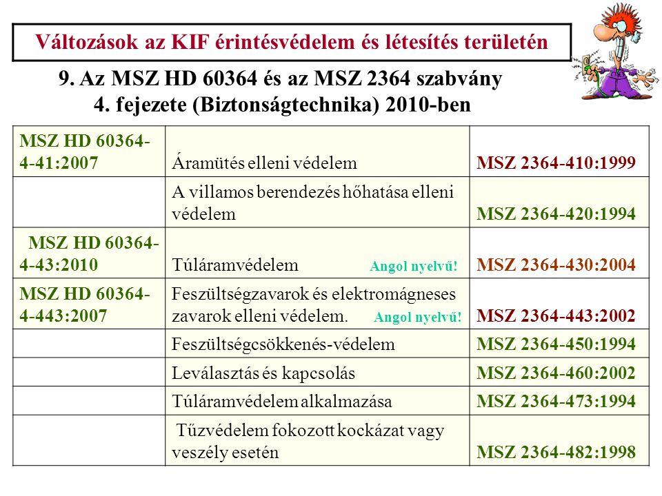 Változások az KIF érintésvédelem és létesítés területén 9. Az MSZ HD 60364 és az MSZ 2364 szabvány 4. fejezete (Biztonságtechnika) 2010-ben MSZ HD 603