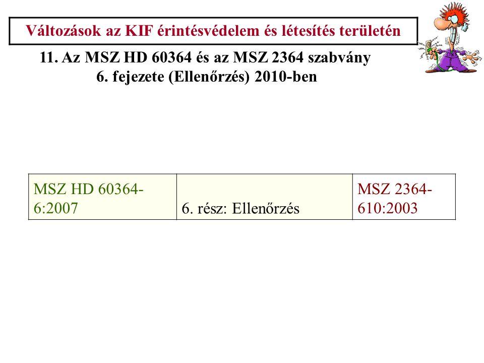 Változások az KIF érintésvédelem és létesítés területén 11. Az MSZ HD 60364 és az MSZ 2364 szabvány 6. fejezete (Ellenőrzés) 2010-ben MSZ HD 60364- 6: