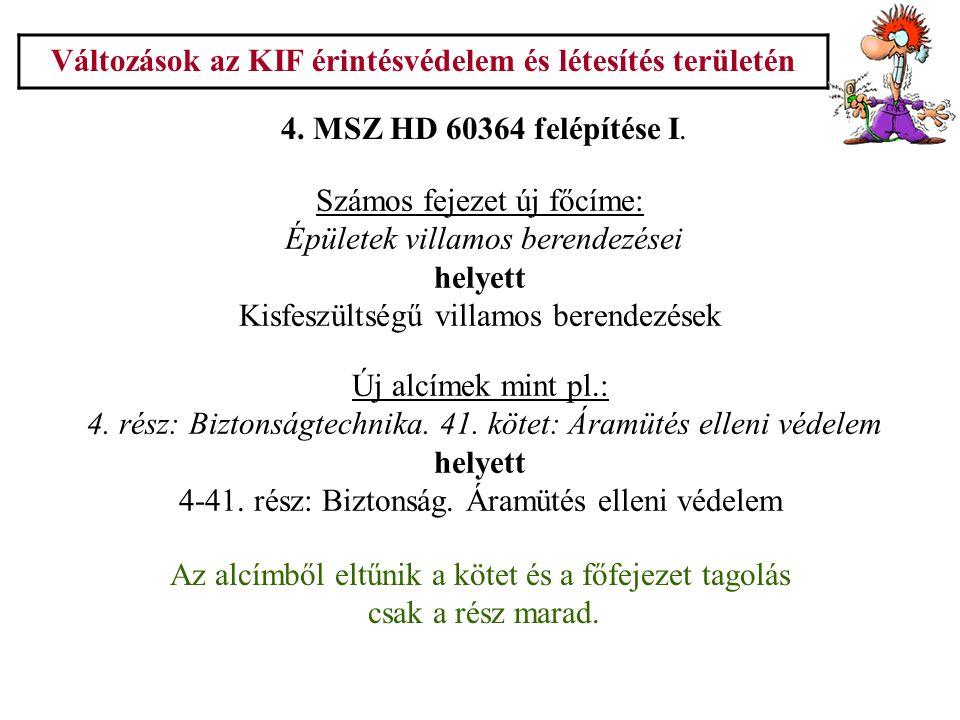Változások az KIF érintésvédelem és létesítés területén 5.