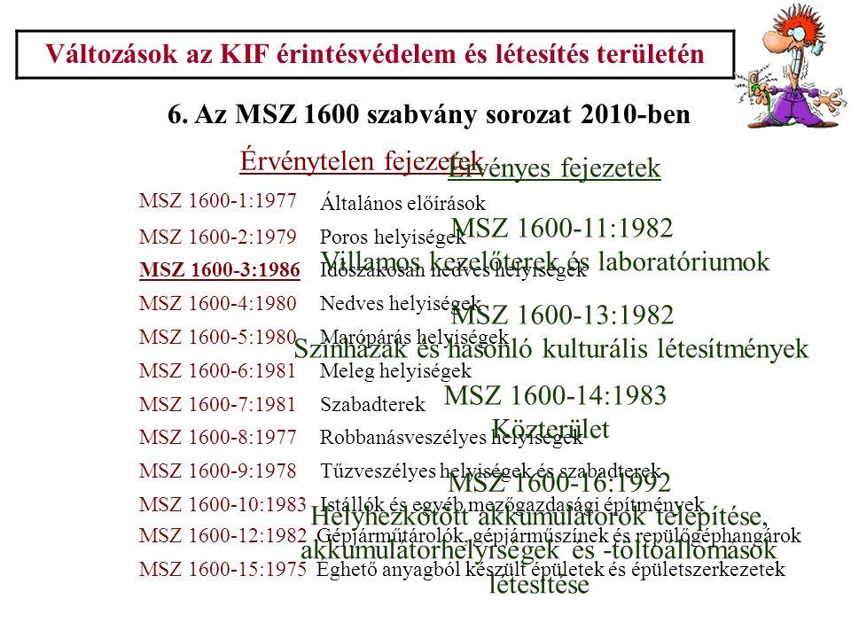 Változások az KIF érintésvédelem és létesítés területén 6. Az MSZ 1600 szabvány sorozat 2010-ben Érvénytelen fejezetek Érvényes fejezetek Általános el