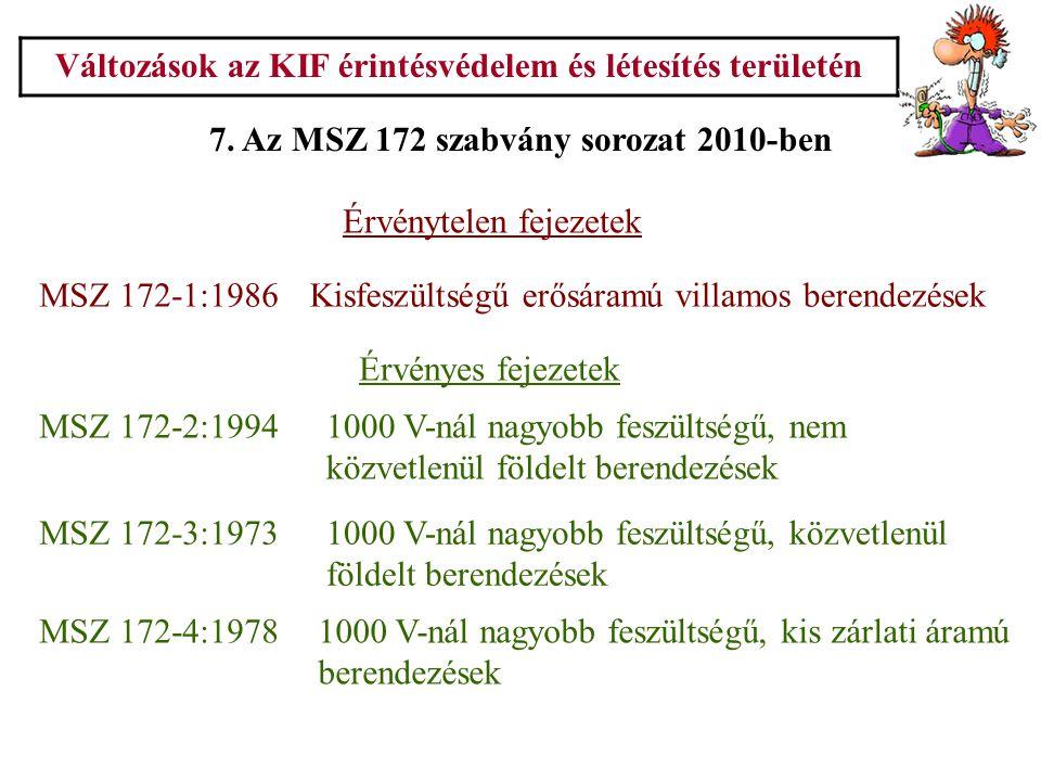 Változások az KIF érintésvédelem és létesítés területén 7. Az MSZ 172 szabvány sorozat 2010-ben Érvényes fejezetek Érvénytelen fejezetek MSZ 172-1:198