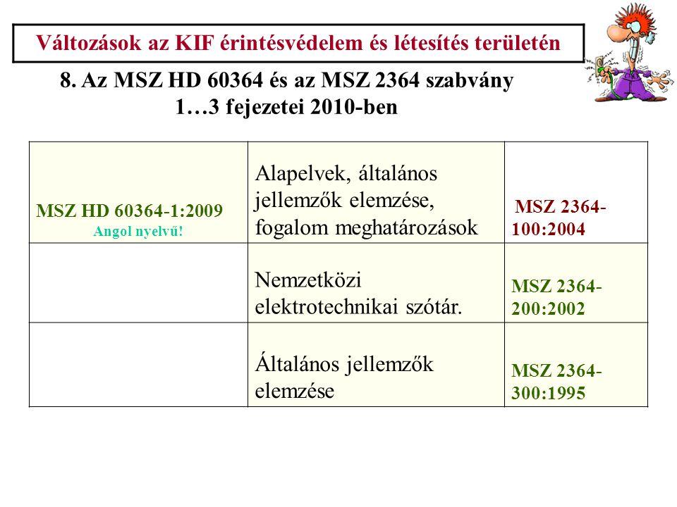 Változások az KIF érintésvédelem és létesítés területén 8. Az MSZ HD 60364 és az MSZ 2364 szabvány 1…3 fejezetei 2010-ben MSZ HD 60364-1:2009 Angol ny