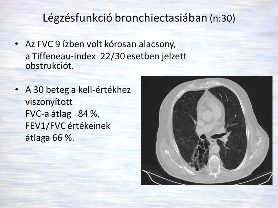 (n:30) Légzésfunkció bronchiectasiában (n:30) • Az FVC 9 ízben volt kórosan alacsony, a Tiffeneau-index 22/30 esetben jelzett obstrukciót. • A 30 bete
