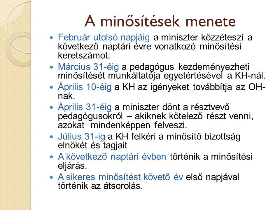 A minősítések menete  Február utolsó napjáig a miniszter közzéteszi a következő naptári évre vonatkozó minősítési keretszámot.  Március 31-éig a ped